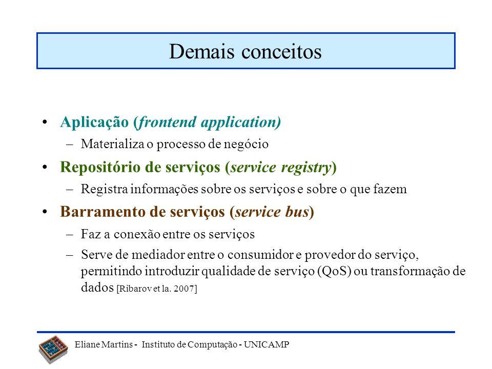Demais conceitos Aplicação (frontend application)