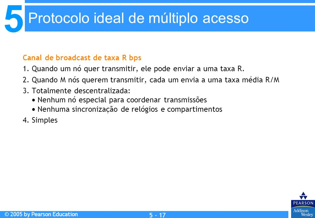 Protocolo ideal de múltiplo acesso