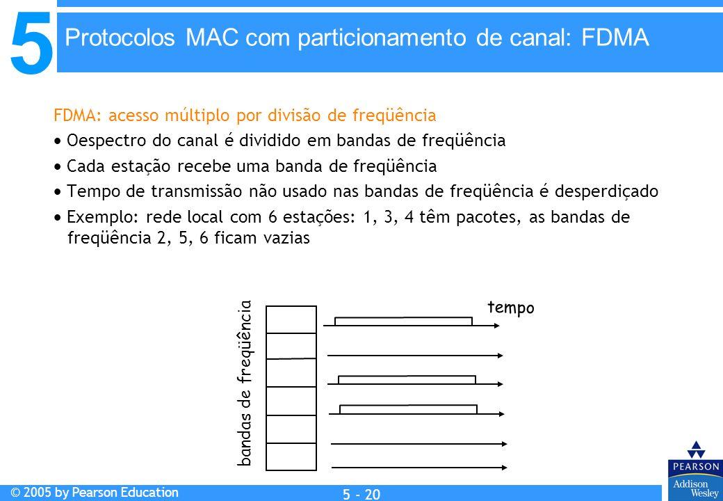Protocolos MAC com particionamento de canal: FDMA