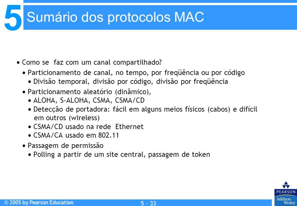 Sumário dos protocolos MAC