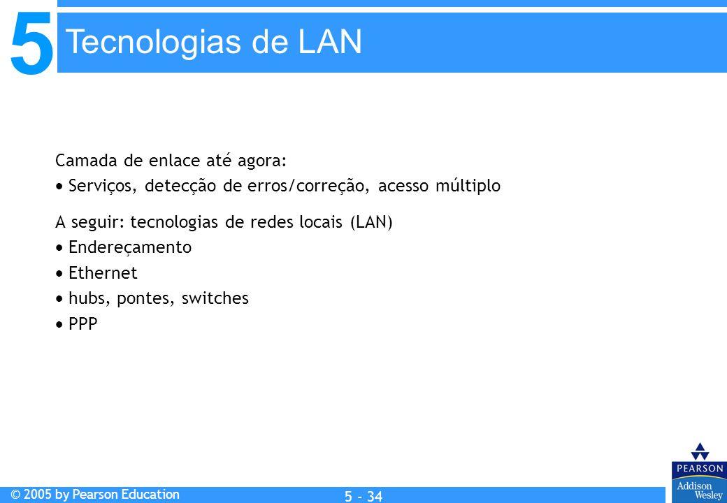 Tecnologias de LAN Camada de enlace até agora: