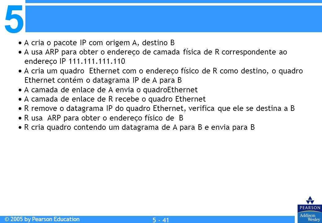  A cria o pacote IP com origem A, destino B