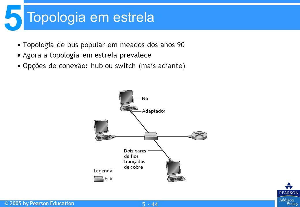Topologia em estrela  Topologia de bus popular em meados dos anos 90
