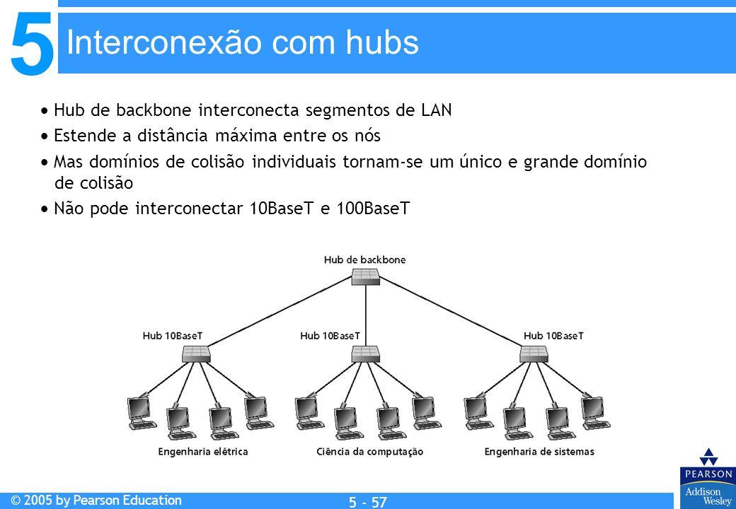 Interconexão com hubs  Hub de backbone interconecta segmentos de LAN