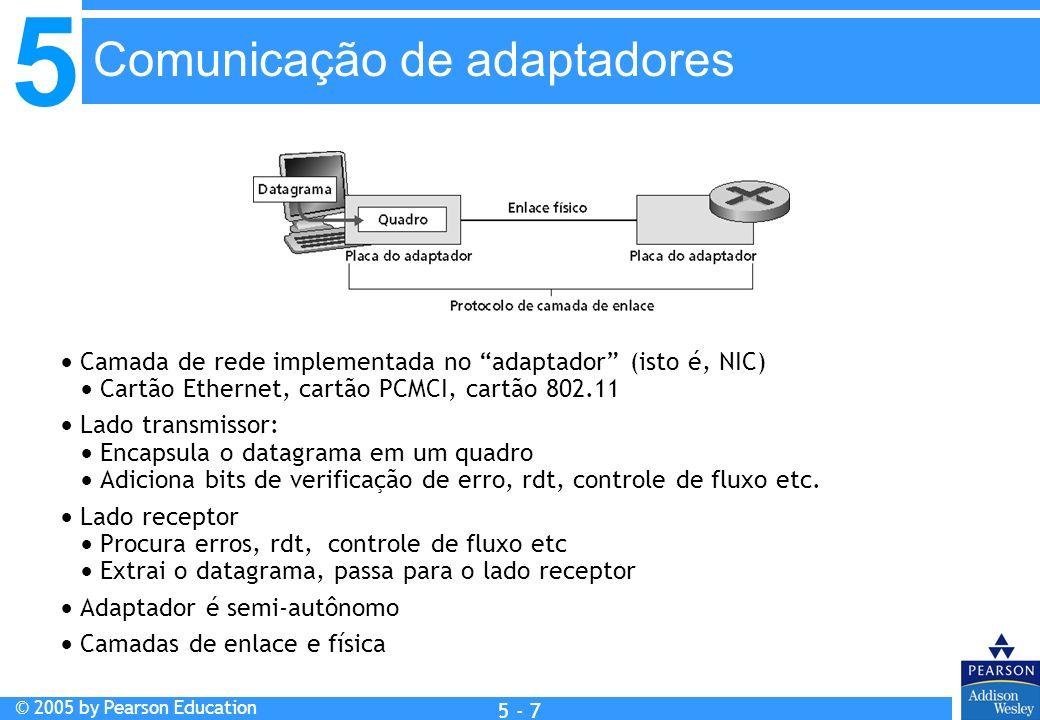 Comunicação de adaptadores