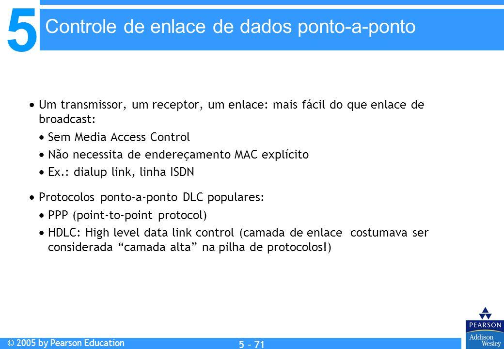 Controle de enlace de dados ponto-a-ponto