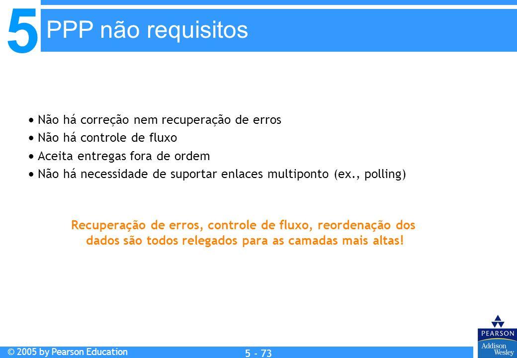 PPP não requisitos  Não há correção nem recuperação de erros