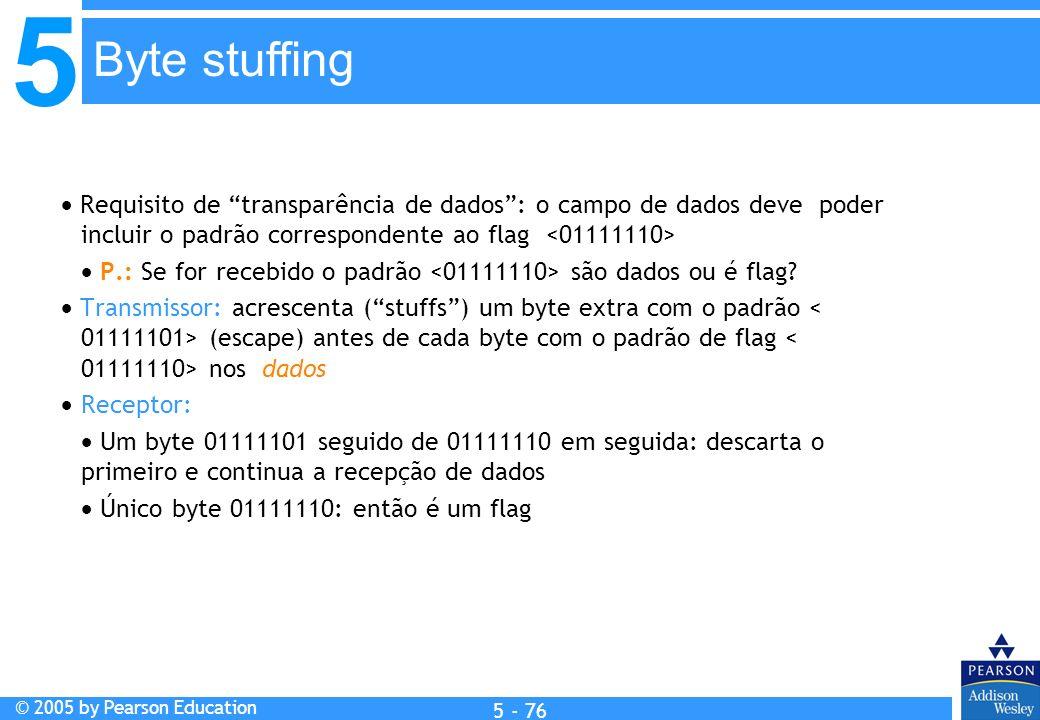 Byte stuffing  Requisito de transparência de dados : o campo de dados deve poder incluir o padrão correspondente ao flag <01111110>