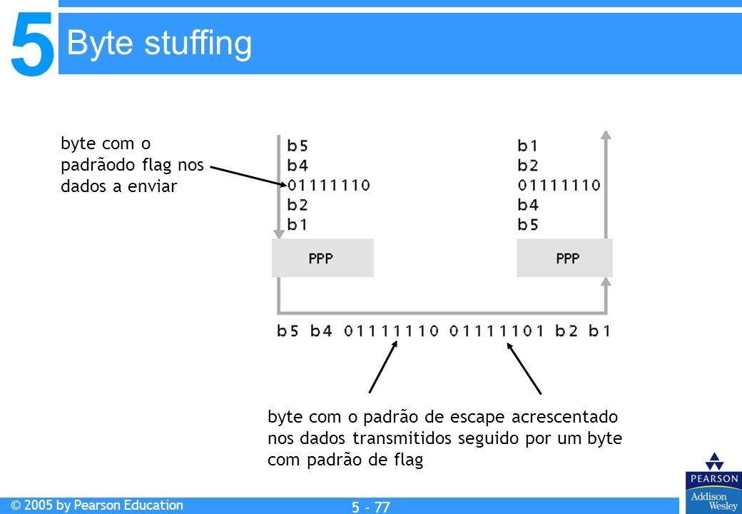 Byte stuffing byte com o padrãodo flag nos dados a enviar