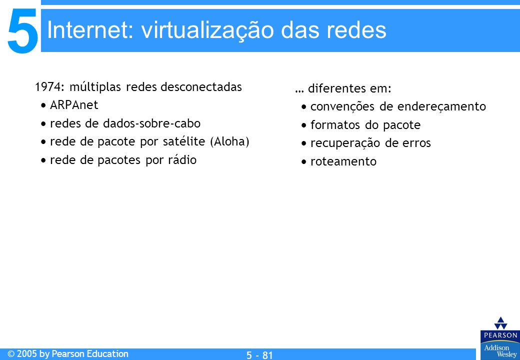 Internet: virtualização das redes