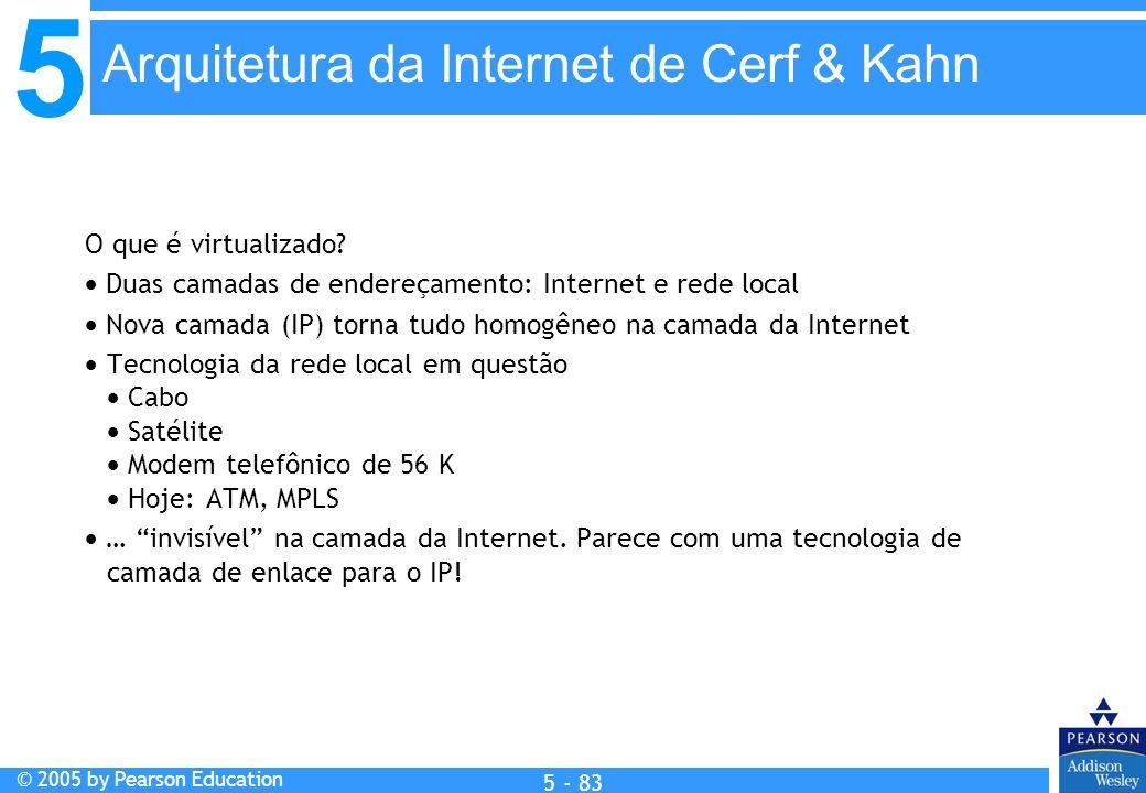 Arquitetura da Internet de Cerf & Kahn