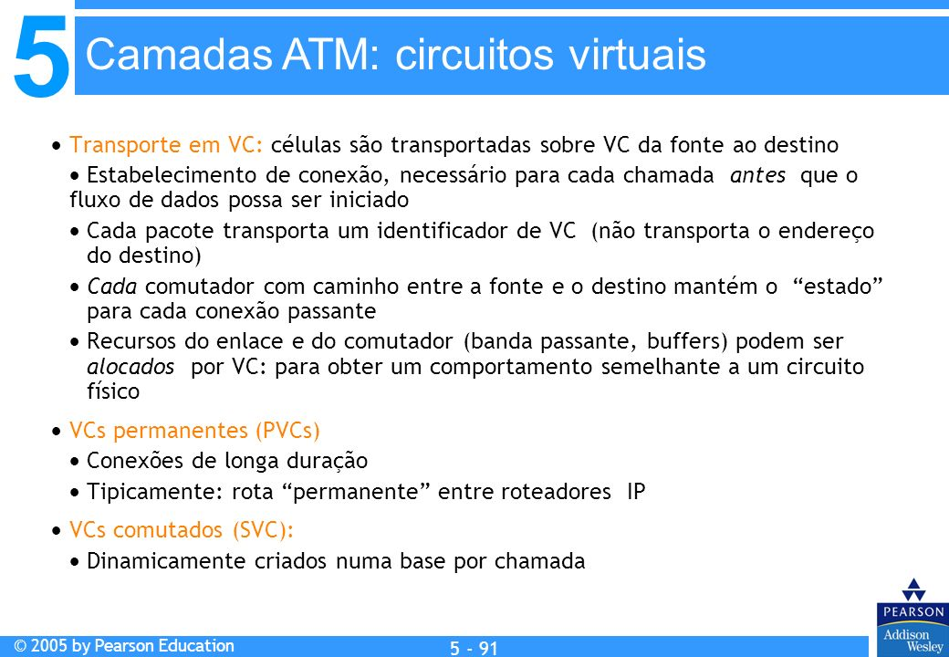 Camadas ATM: circuitos virtuais