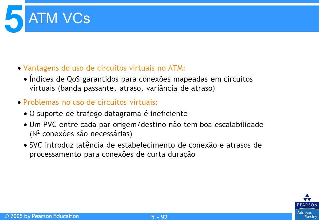 ATM VCs  Vantagens do uso de circuitos virtuais no ATM: