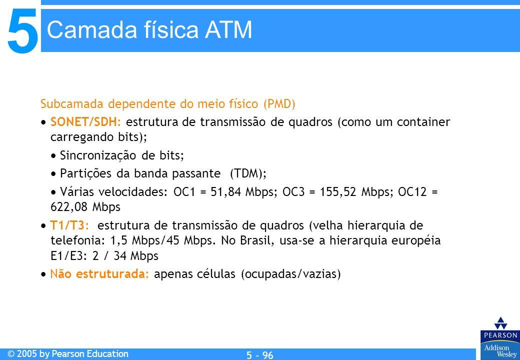 Camada física ATM Subcamada dependente do meio físico (PMD)