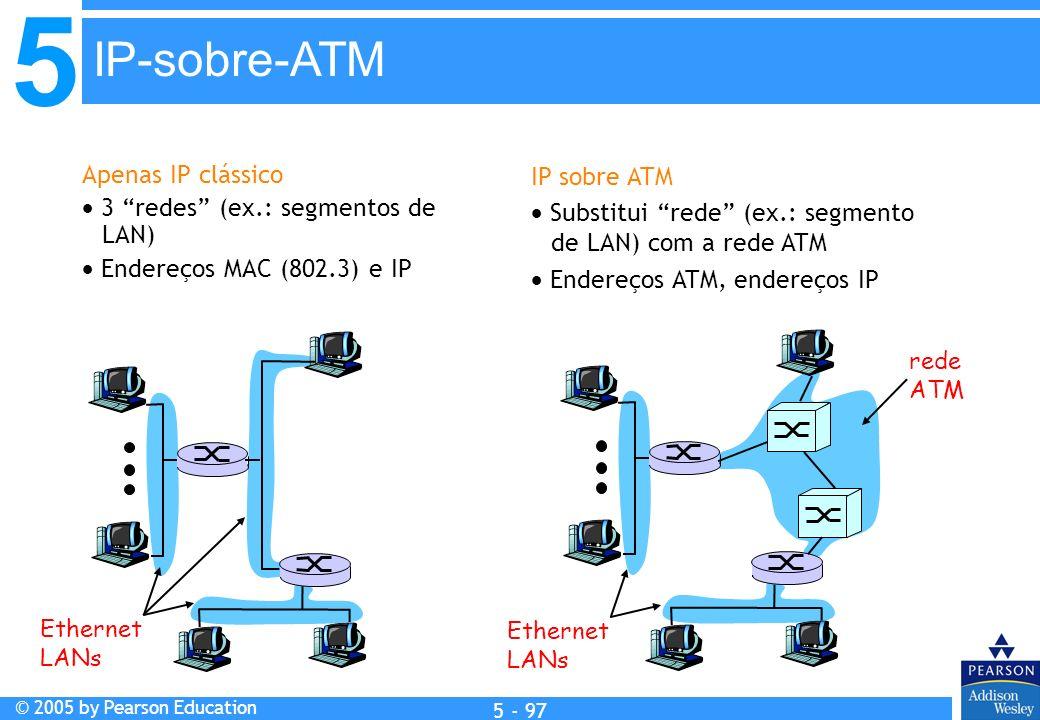 IP-sobre-ATM Apenas IP clássico IP sobre ATM