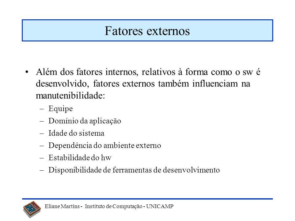 Fatores externos Além dos fatores internos, relativos à forma como o sw é desenvolvido, fatores externos também influenciam na manutenibilidade:
