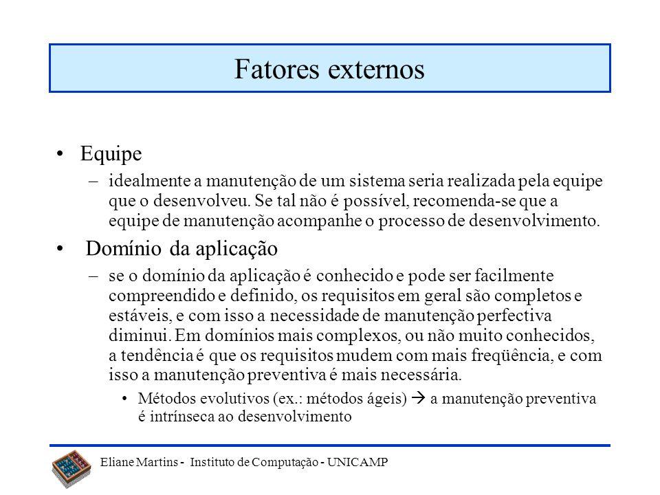 Fatores externos Equipe Domínio da aplicação