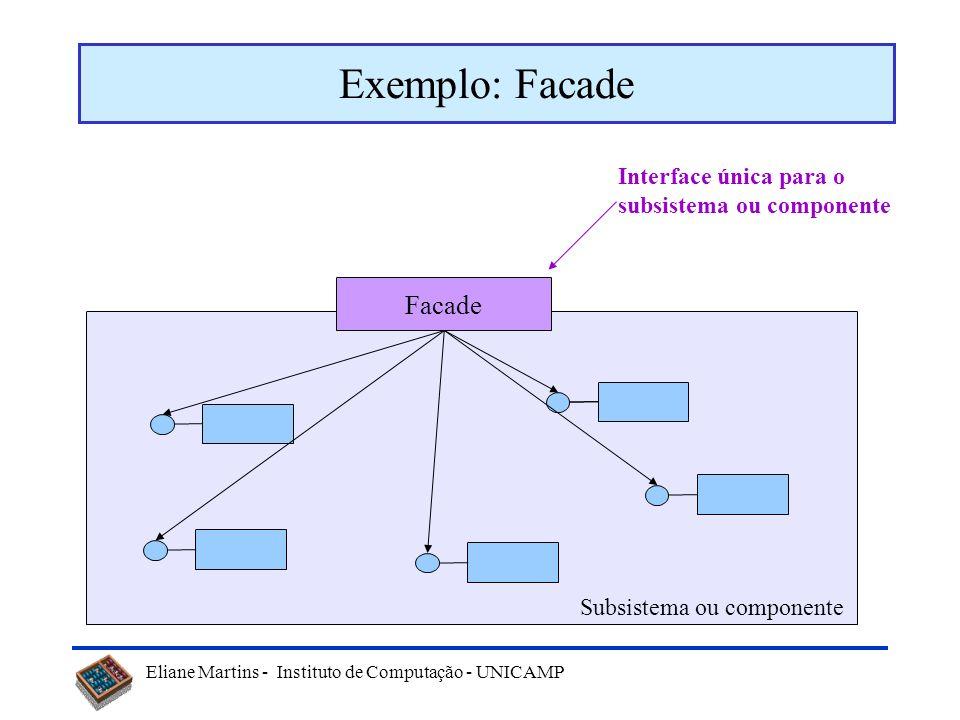 Exemplo: Facade Facade Interface única para o subsistema ou componente