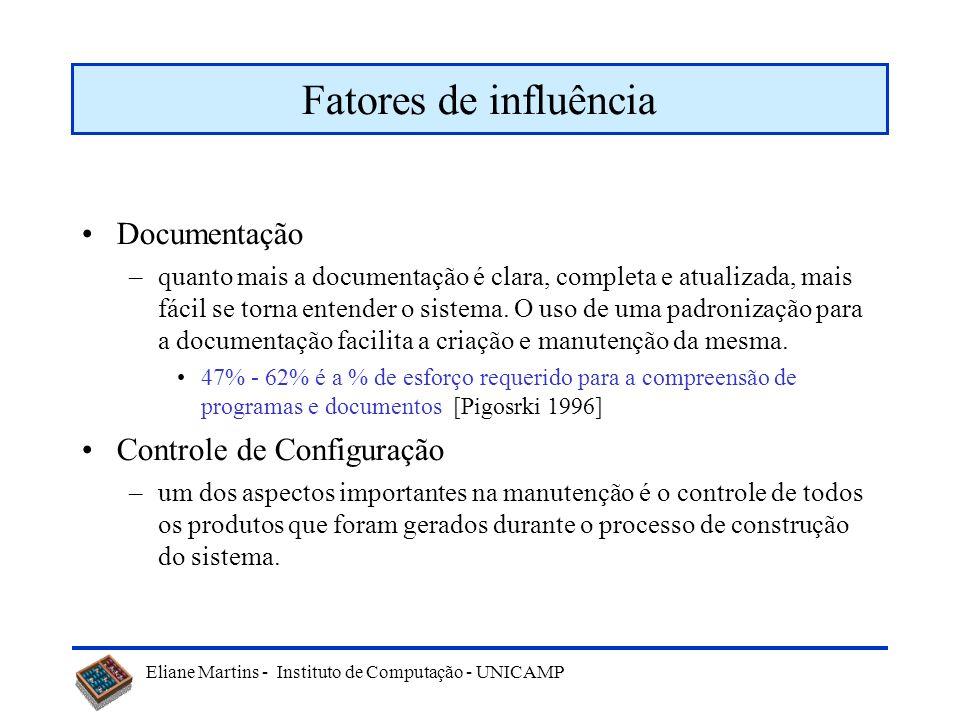 Fatores de influência Documentação Controle de Configuração