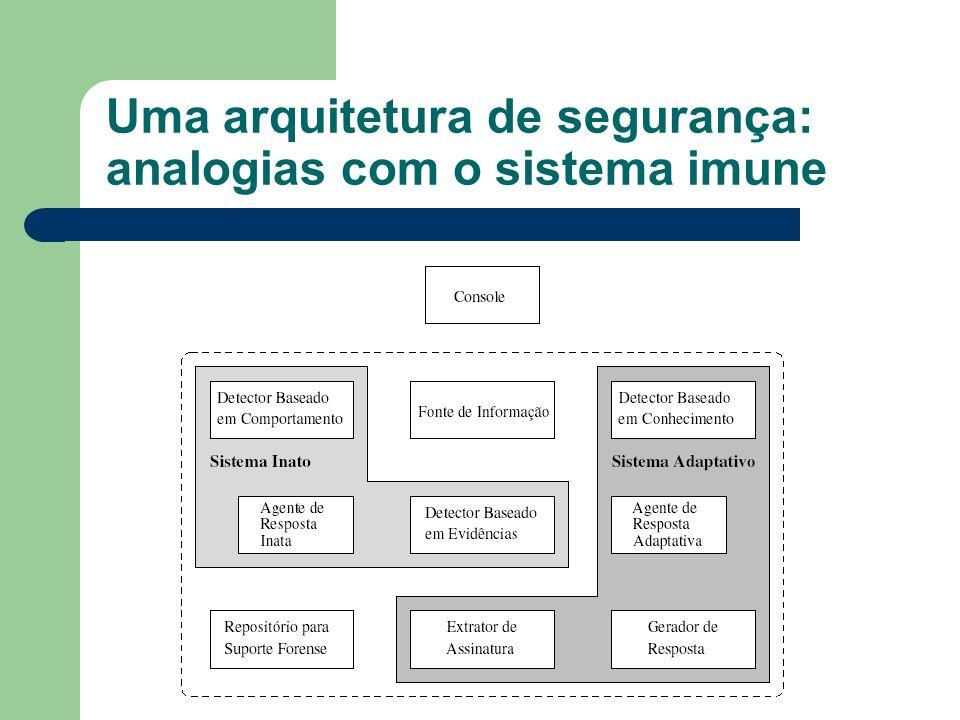 Uma arquitetura de segurança: analogias com o sistema imune