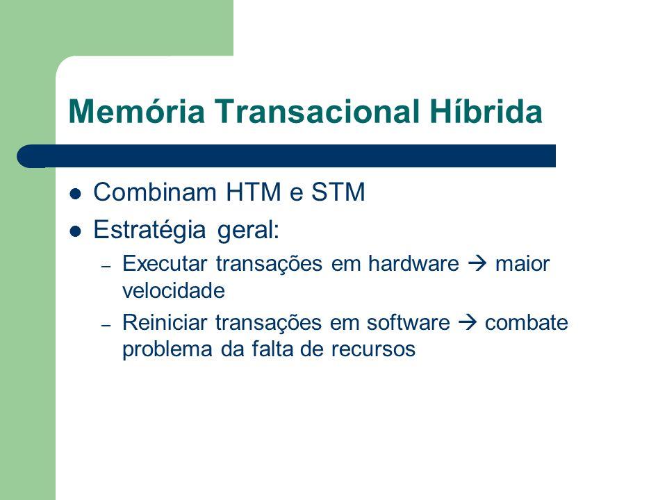 Memória Transacional Híbrida