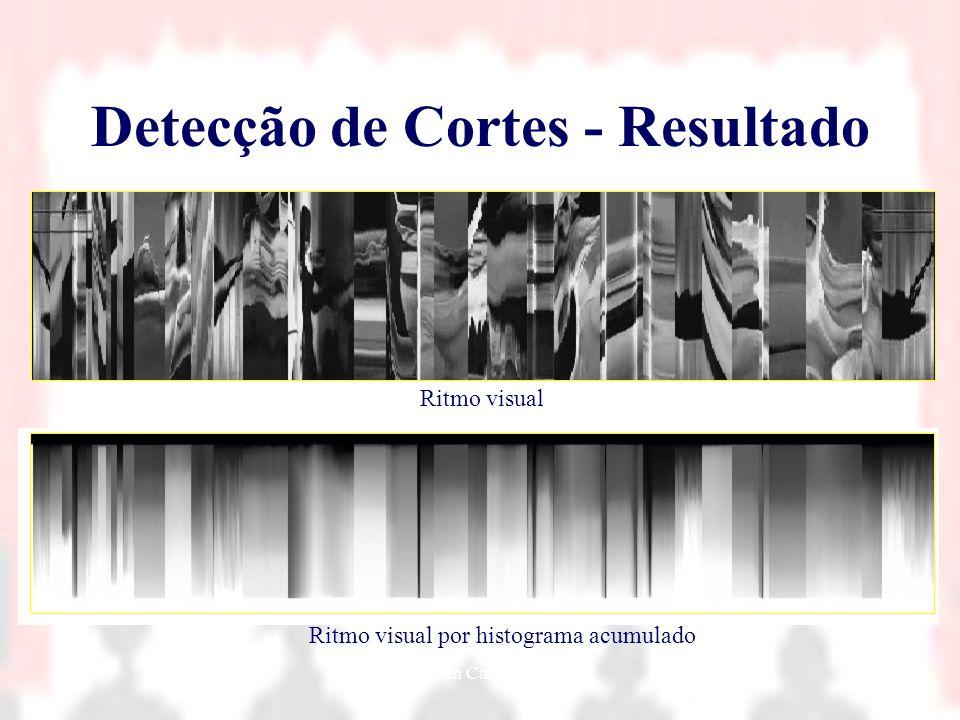 Detecção de Cortes - Resultado