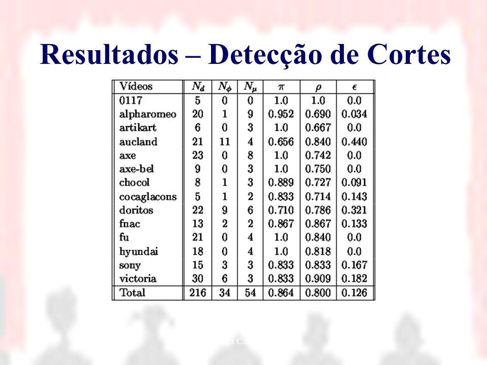 Resultados – Detecção de Cortes