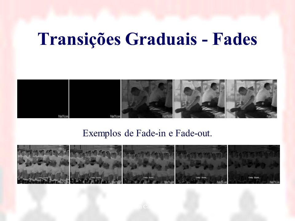 Transições Graduais - Fades