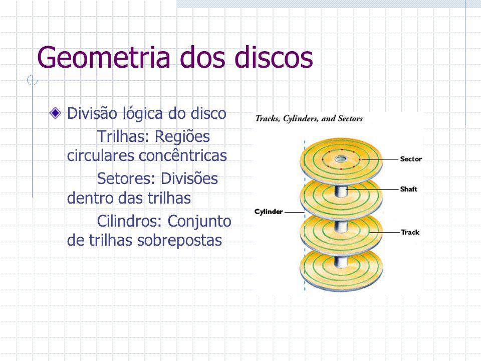 Geometria dos discos Divisão lógica do disco