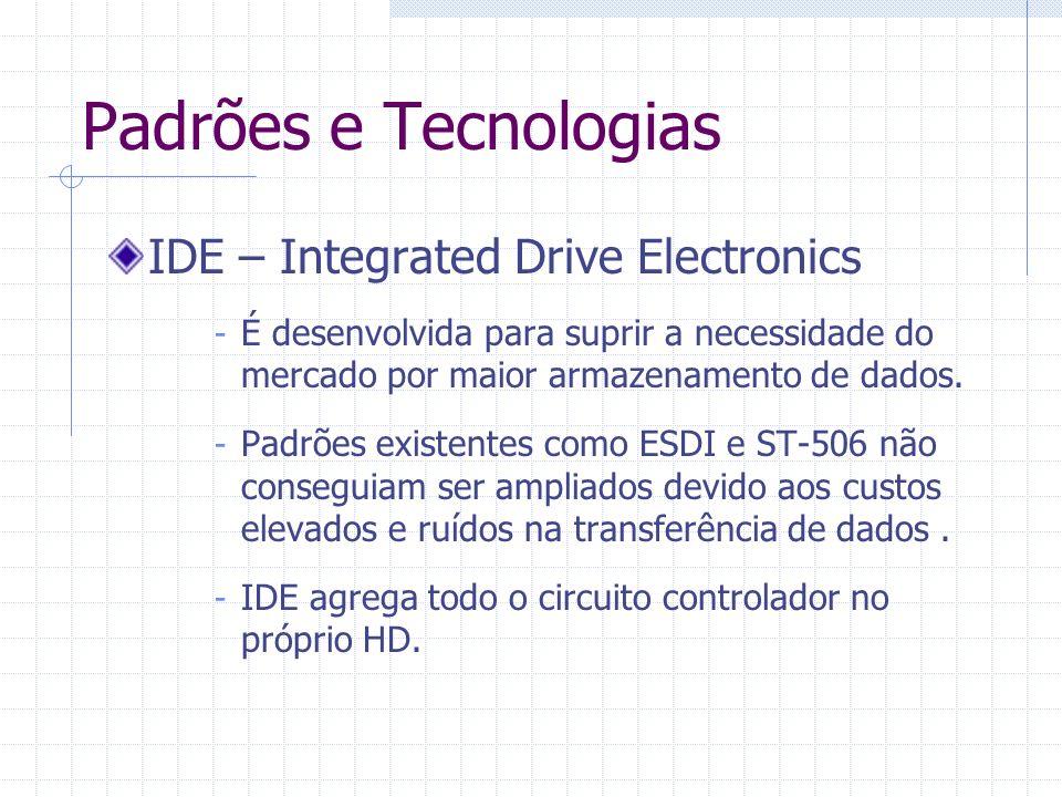 Padrões e Tecnologias IDE – Integrated Drive Electronics