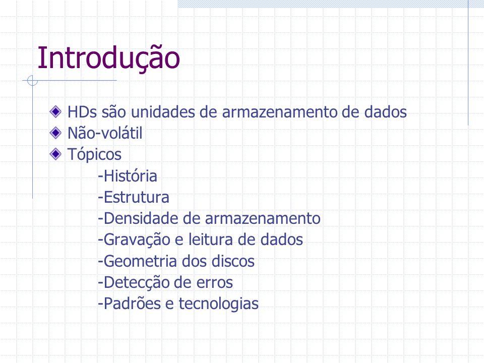 Introdução HDs são unidades de armazenamento de dados Não-volátil