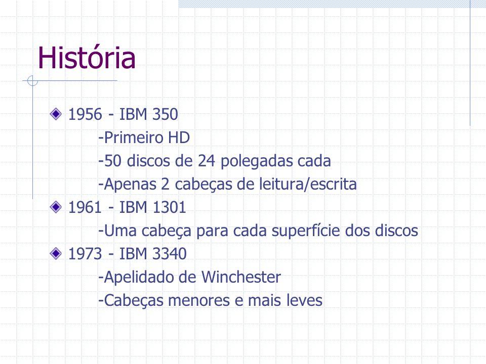 História 1956 - IBM 350 -Primeiro HD -50 discos de 24 polegadas cada