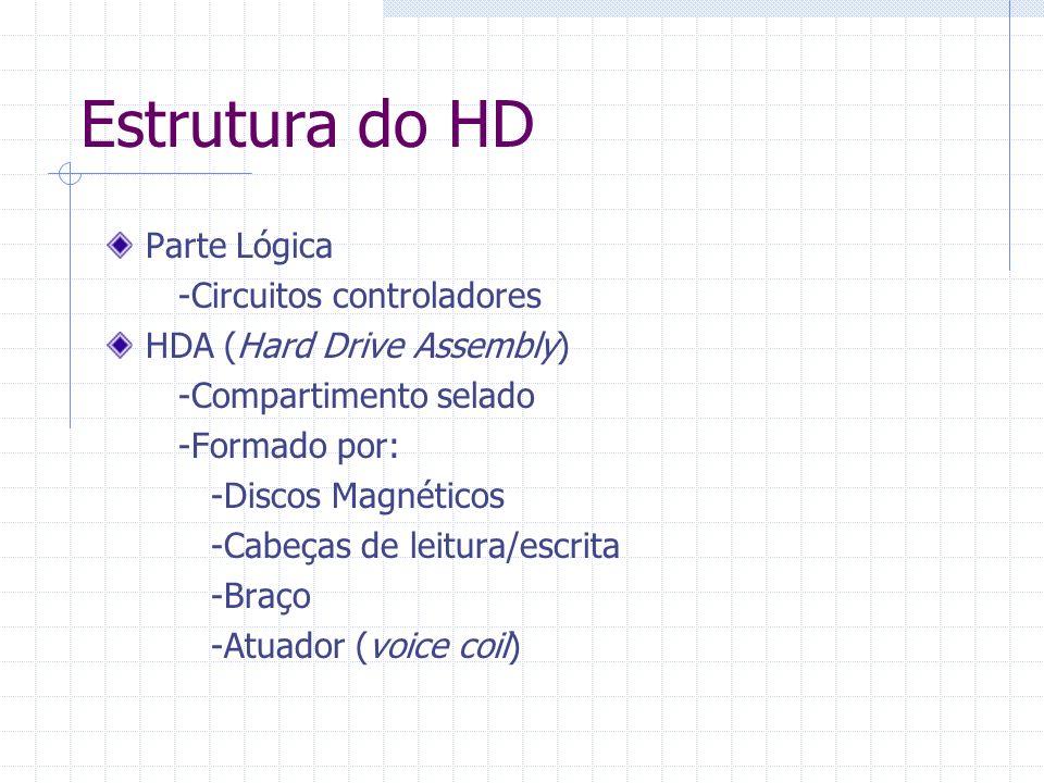 Estrutura do HD Parte Lógica -Circuitos controladores