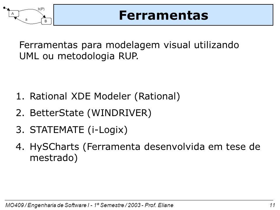 Ferramentas Ferramentas para modelagem visual utilizando UML ou metodologia RUP. Rational XDE Modeler (Rational)