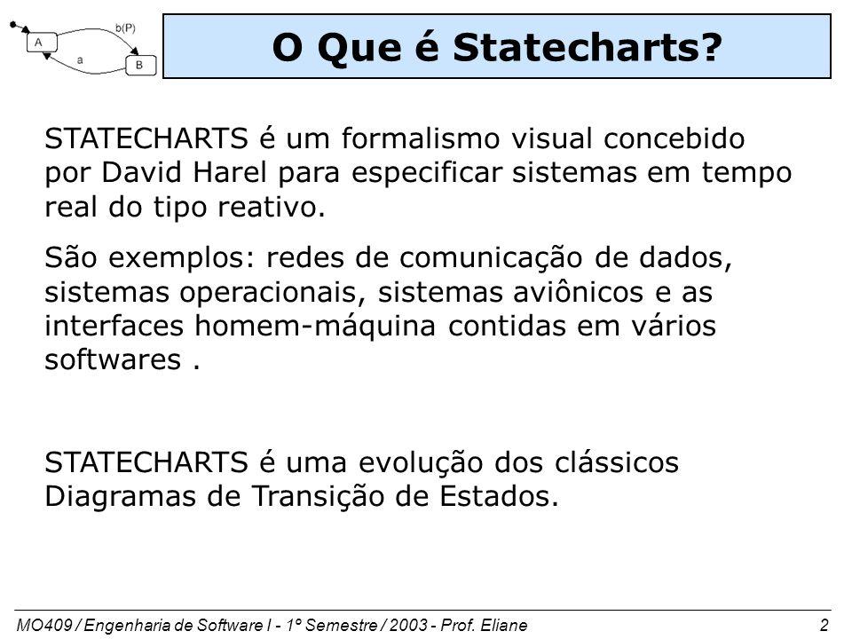 O Que é Statecharts STATECHARTS é um formalismo visual concebido por David Harel para especificar sistemas em tempo real do tipo reativo.
