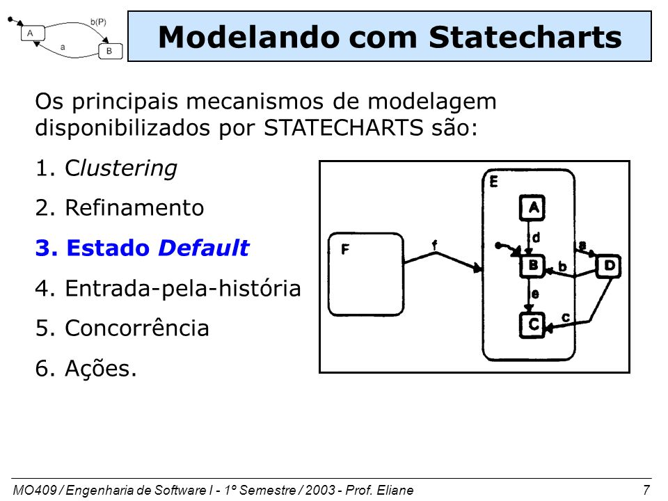 Modelando com Statecharts