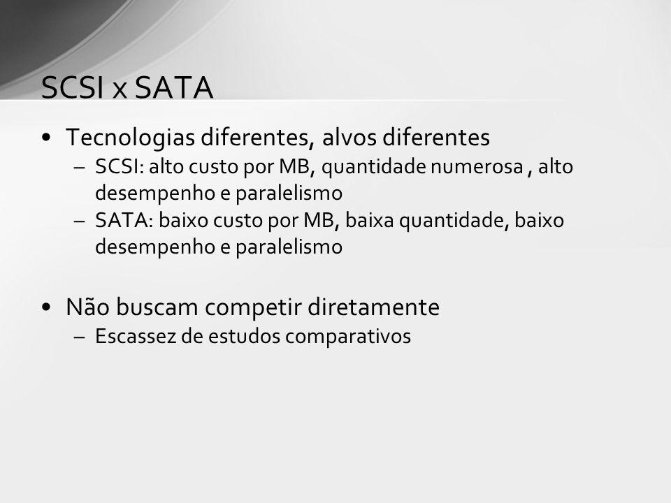 SCSI x SATA Tecnologias diferentes, alvos diferentes