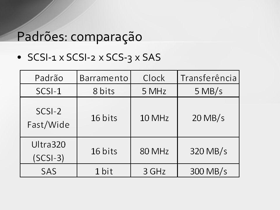 Padrões: comparação SCSI-1 x SCSI-2 x SCS-3 x SAS