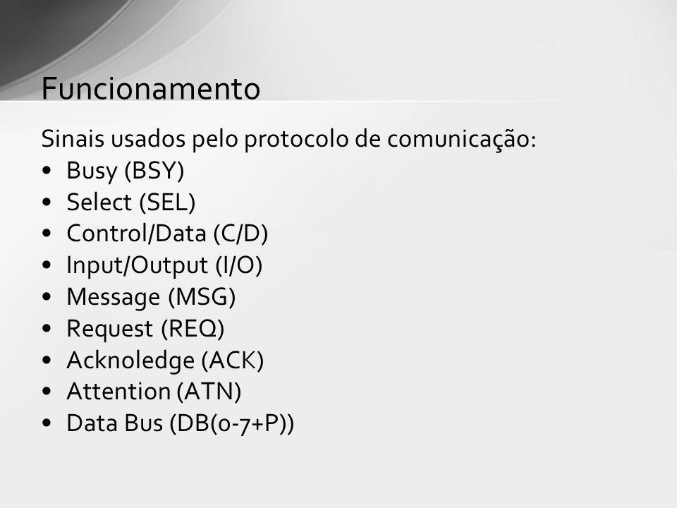 Funcionamento Sinais usados pelo protocolo de comunicação: Busy (BSY)