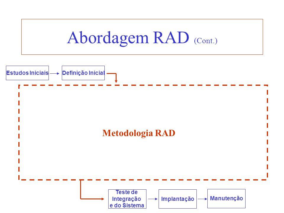 Abordagem RAD (Cont.) Metodologia RAD Estudos Iniciais