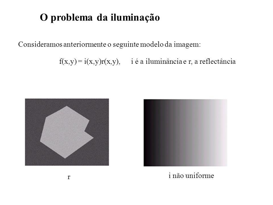 O problema da iluminação