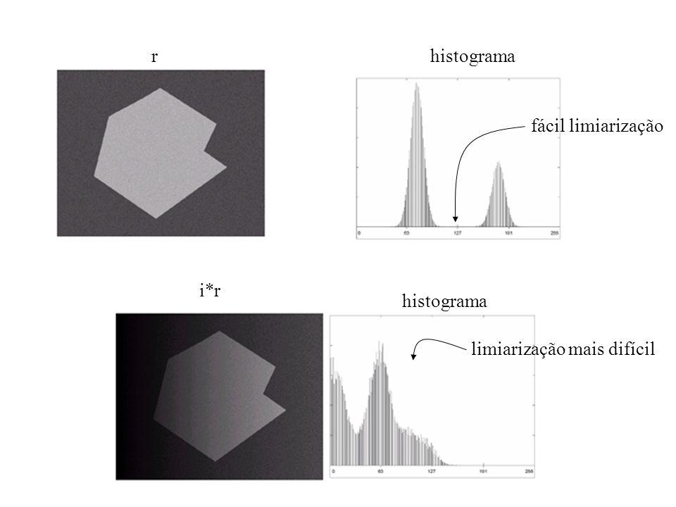 r histograma fácil limiarização i*r histograma limiarização mais difícil