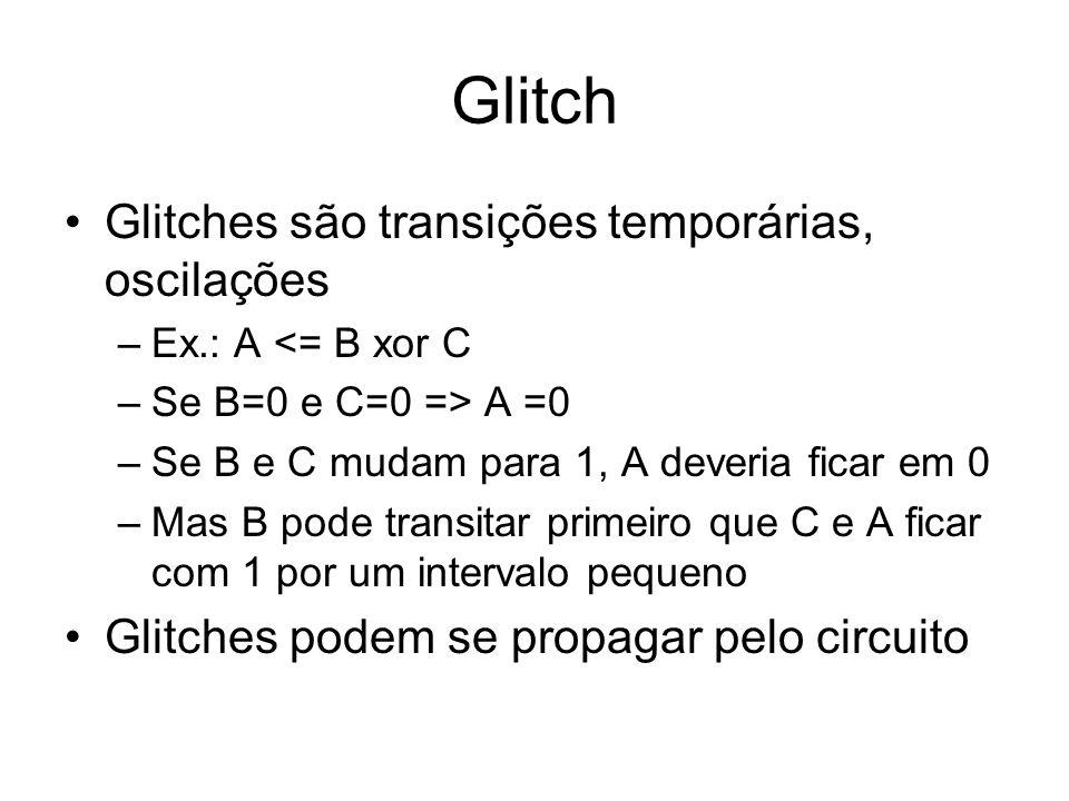 Glitch Glitches são transições temporárias, oscilações