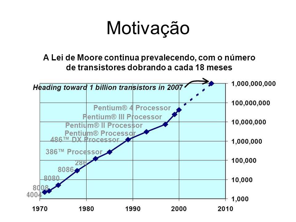 Motivação A Lei de Moore continua prevalecendo, com o número