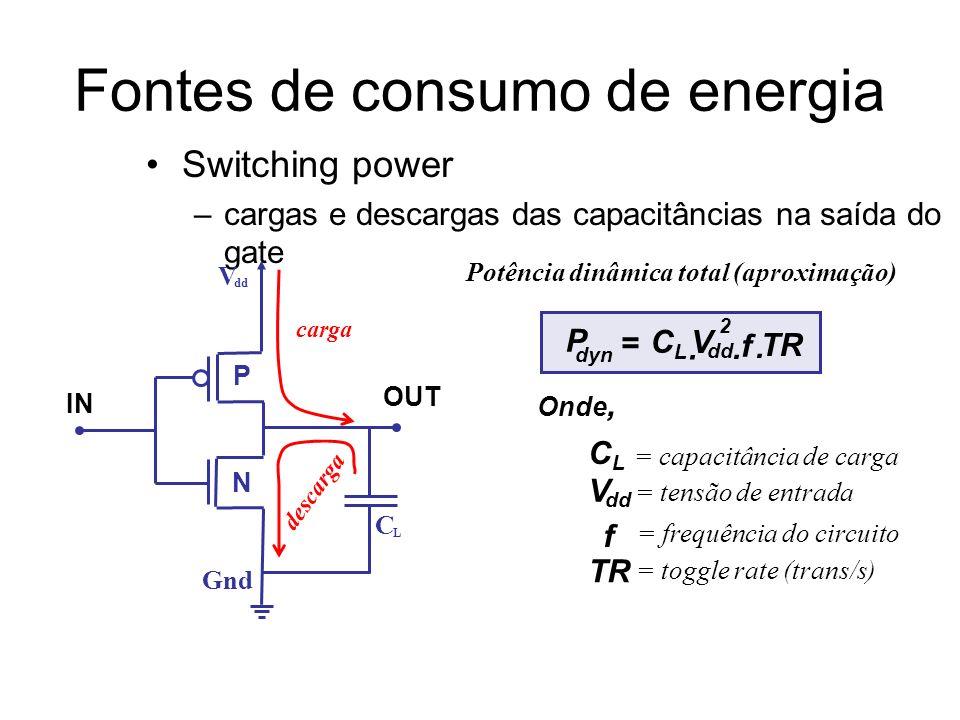 Fontes de consumo de energia