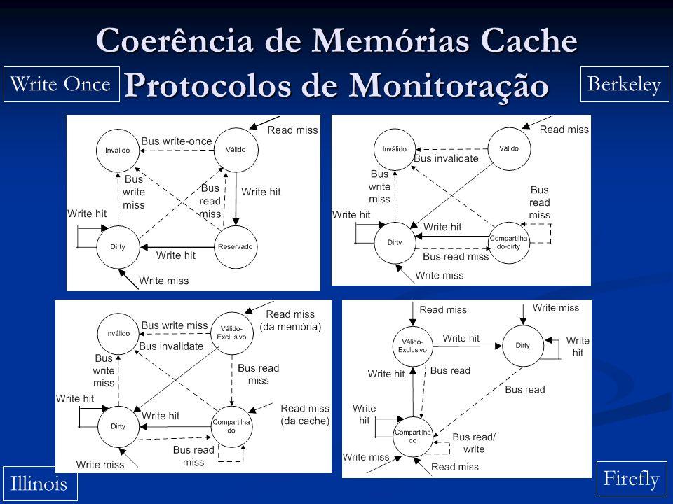Coerência de Memórias Cache Protocolos de Monitoração