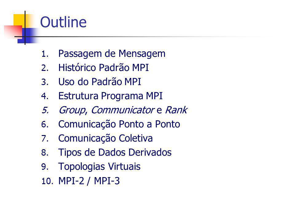 Outline Passagem de Mensagem Histórico Padrão MPI Uso do Padrão MPI
