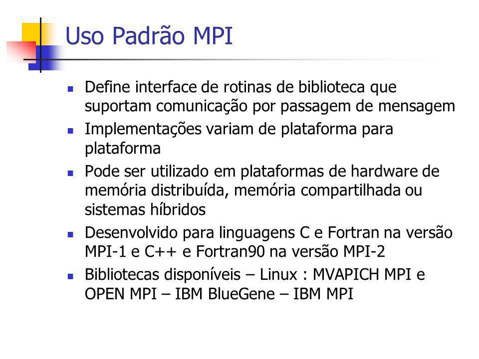 Uso Padrão MPI Define interface de rotinas de biblioteca que suportam comunicação por passagem de mensagem.