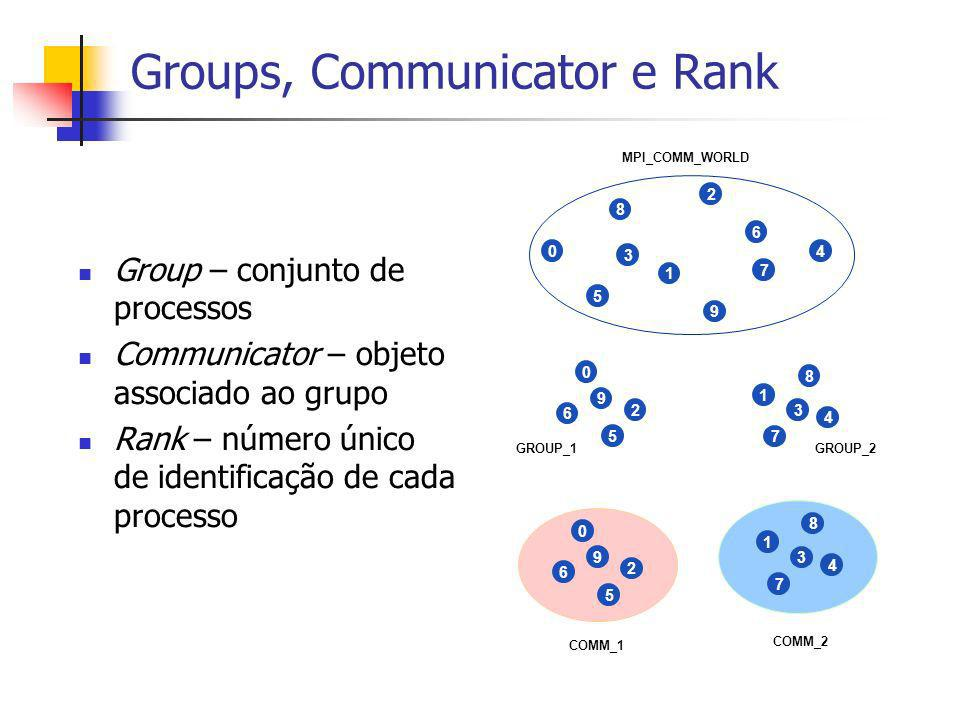 Groups, Communicator e Rank