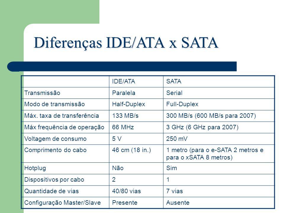 Diferenças IDE/ATA x SATA